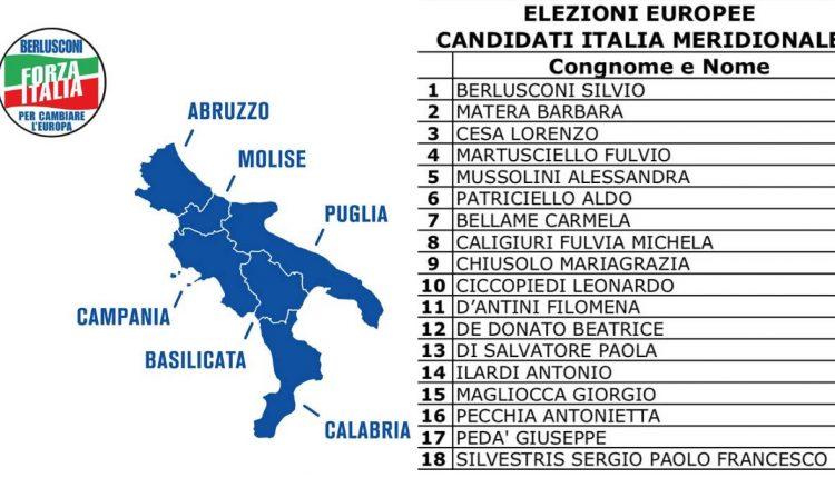 EUROPEE 2019, FORZA ITALIA CIRCOSCRIZIONE SUD | Liste pronte. Ecco i nomi